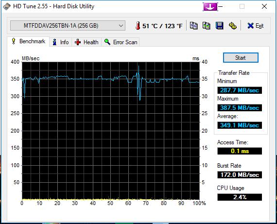 SSD Micron 1100 M.2 256GB