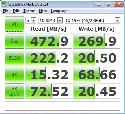 SSD ADATA Premier Pro SP900 M.2 256GB