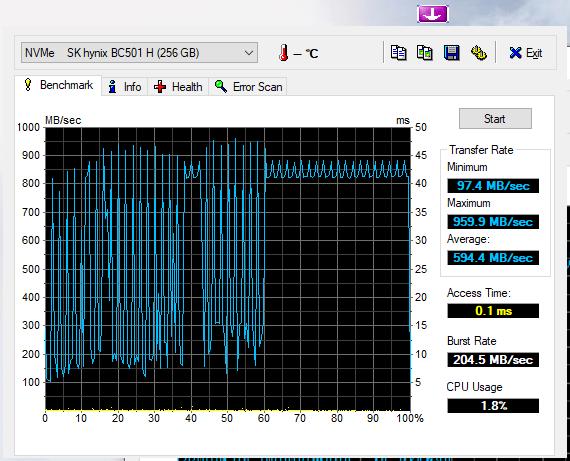 SSD SK Hynix BC501 256GB M.2