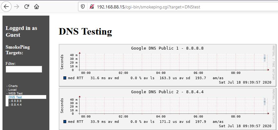 DNS test